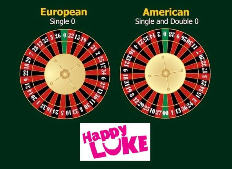 Various Roulette Casino Online Offerings from HappyLuke